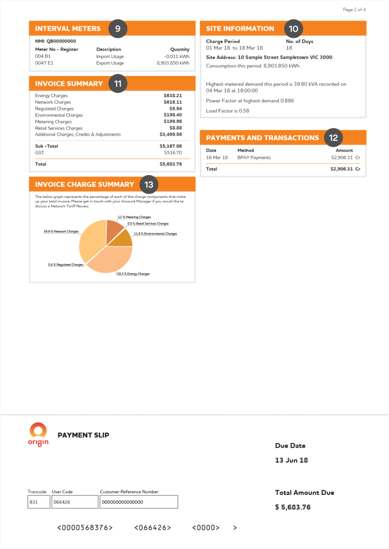 Page 2 of Origin commercial electricity bill
